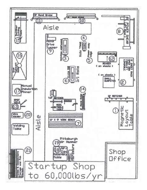 fabrication shop layout design shop floor layout some practical options empire