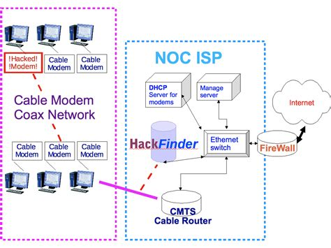 isp network diagram how isp works diagram images