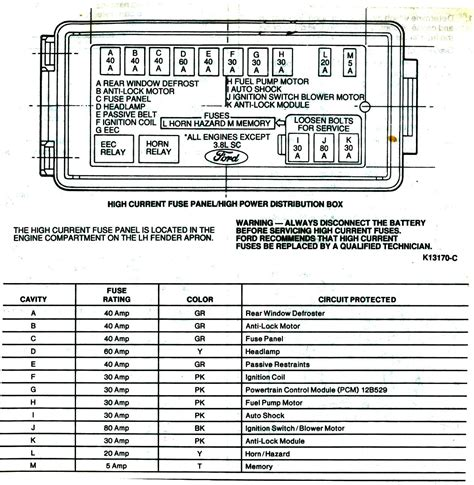 2000 ford f 150 instrument panel 2000 free engine image for user manual download 2000 ford dash panel diagram 2000 free engine image for user manual download