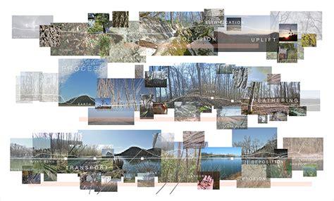Landscape Thesis Landscape Thesis