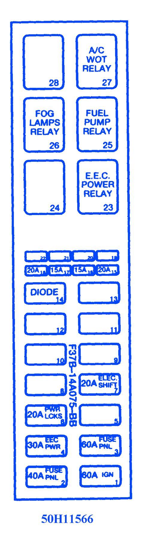 Mazda B2300 1995 Fuse Box Block Circuit Breaker Diagram
