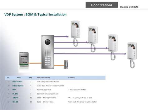 door phone wiring diagram 31 wiring diagram images