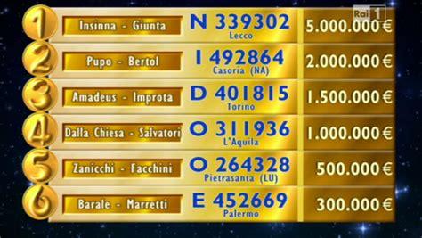 estrazione lotteria italia premi di consolazione numeri di consolazione lotteria italia
