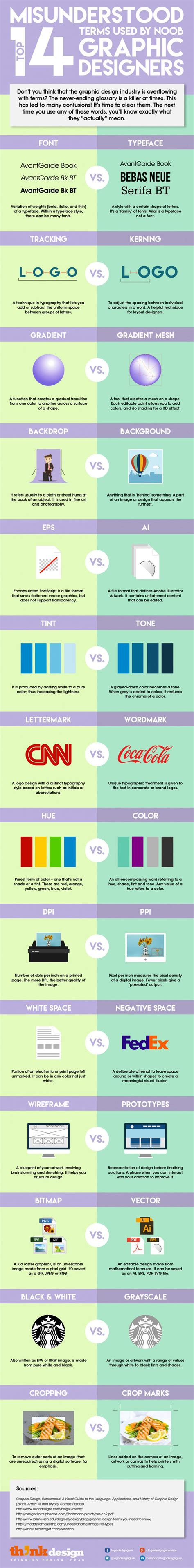 graphic design layout terms 14 design terms that too many designers get wrong design