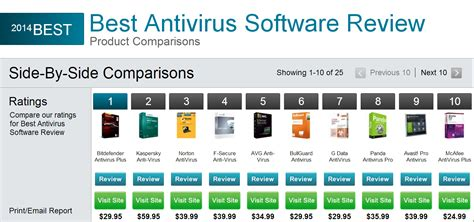 antivirus the best autochess which antivirus is best