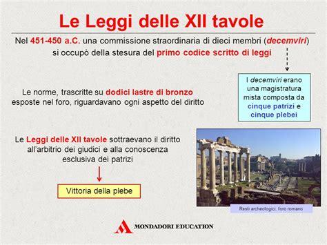 leggi delle 12 tavole roma dalla monarchia alla repubblica ppt