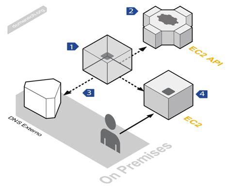 Free Program For Drawing Floor Plans by Muslimprayer Com Draw Network Diagram Free