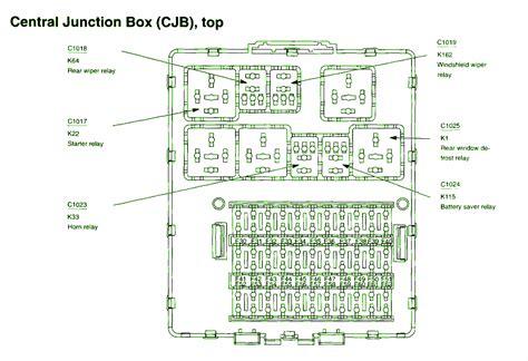 2002 ford focus zxw fuse box diagram circuit wiring diagrams