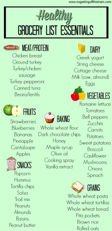 10 Ideas To Do A Food Budget by How To Make A Healthy Grocery List Food Meals And
