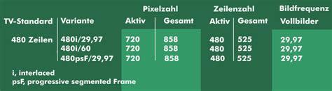 zeil definition 480 zeilen 480 lines itwissen info