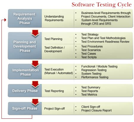 house design software test for contract list may 2013