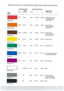ansi colors ansi z535 1991 safety color code think about it