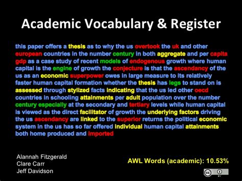 Home Design Vocabulary academic vocabulary amp register