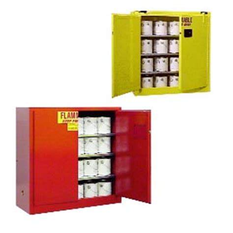 Paint Storage Cabinets Flammable Cabinets Safety Storage Cabinets Nationwide Industrial Supply