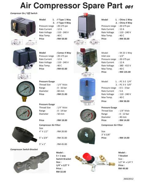 air compressor spare part products gwm marketing sdn bhd air cooler specialist