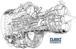 Rolls Royce Rb211 535 Rolls Royce Rb211 535 Cutaway Turbine Piston Diesel