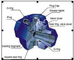 Owlie Set A Spm 275 weco valve view weco valve spm product details