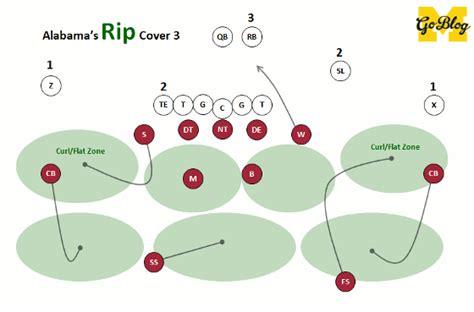 pattern matching defense on pattern matching saban s cover 3 man hybrid mgoblog