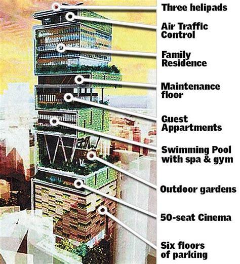 Cabinet Colors For Small Kitchen room layout designer mukesh ambani antilia house antilia