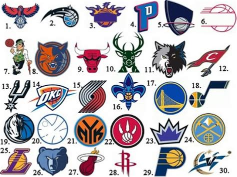 quiz nba the nba logos quiz