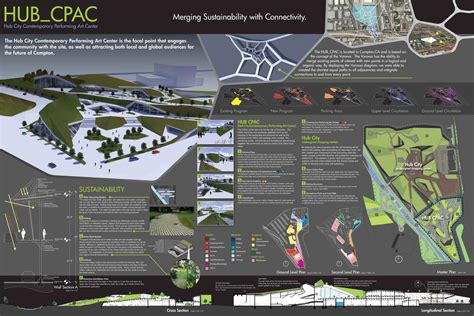 design art competition hub cpac competition poster by esco1984 on deviantart