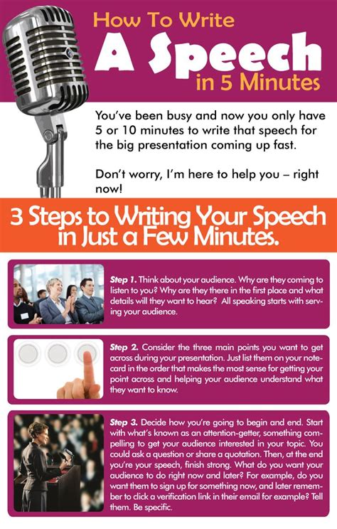 what is a speech how to write a speech thepensters