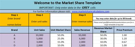free excel template for market shares market share