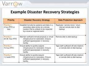 data center disaster recovery plan template aitp july 2012 presentation disaster recovery business