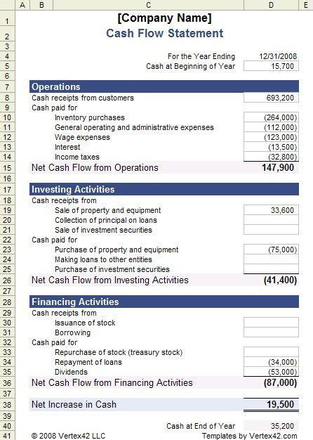 exle cash flow statement business plan cash flow statement template for excel document