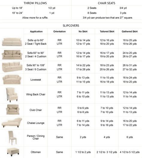 Yardage Estimator For Upholstery by Yardage Requirements For Furniture Slip Covers