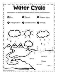 montessori worksheets for toddlers free water cycle water cycle coloring page coloring pages