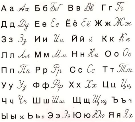 printable russian letters nationstates view topic your nation s alphabet