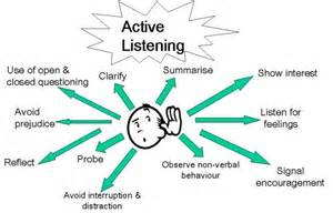 active listening techniques anyone can use mindset daily