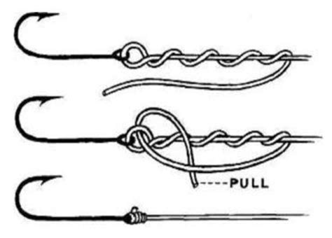 fishing knots how to tie clinch knot sportfishing