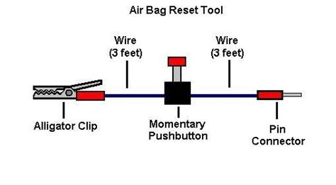 Airbag Light Reset by Air Bag Warning Light Reset