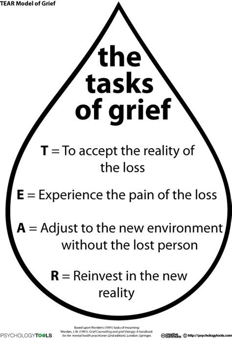 Grief Worksheets by Tear Model Of Grief Cbt Worksheet Psychology Tools