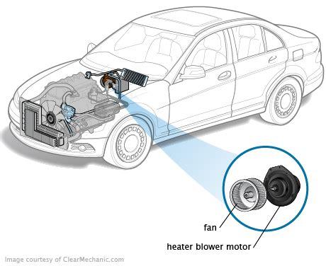 blower motor replacement cost repairpal estimate