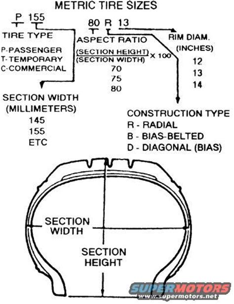 tire section width 1983 ford bronco diagrams picture supermotors net