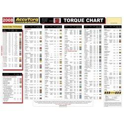 Isuzu Truck Wheel Nut Torque Specs Wheel Torque Chart 2017 Ototrends Net