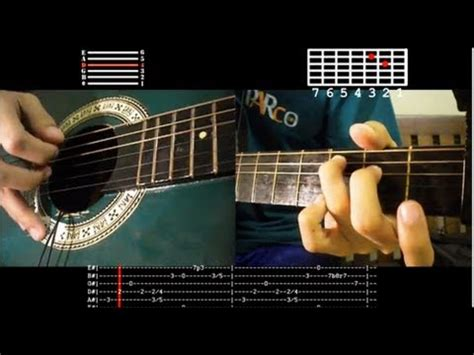 guitar tutorial of pangarap lang kita pangarap lang kita parokya ni edgar intro guitar