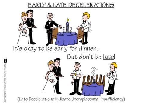 Early Late early late decelerations here s a mnemonic to help you