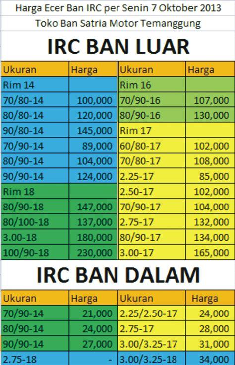 Harga Merk Ban Irc update harga ecer ban irc terbaru toko ban satria motor