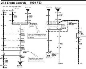 fuel wiring ford f53 1999 irv2 forums