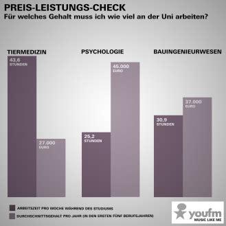 Germanwatch Kalender 2017 Neuer Bvvd Kalender 2016 2017 Wir Sind Tierarzt De