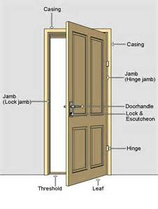 door terminilogy door nomenclature jamb door jamb