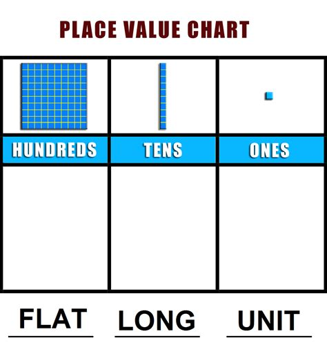 printable hundreds place value chart place value game 2 learning comet educational