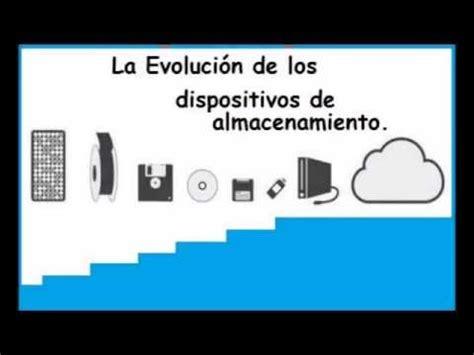 sitemap paratuandroid todo sobre dispositivos evoluci 211 n de los dispositivos de almacenamiento youtube