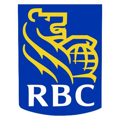 royal bank of canada on the forbes global 2000 list