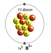 Pupuk Mengandung Boron Tinggi thophick st unsur hara boron