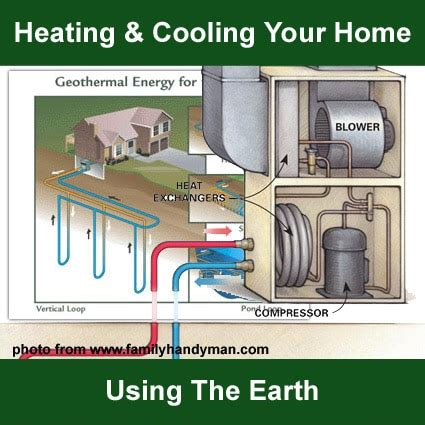heating and air conditioning using the earth homestead